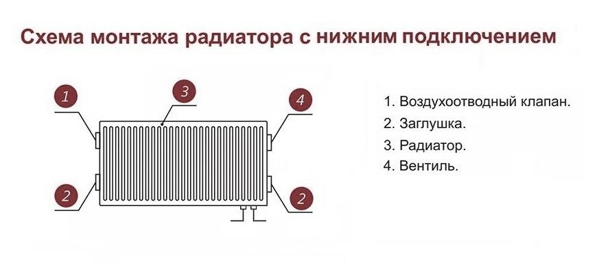 схема монтажа радиатора с нижним подключением