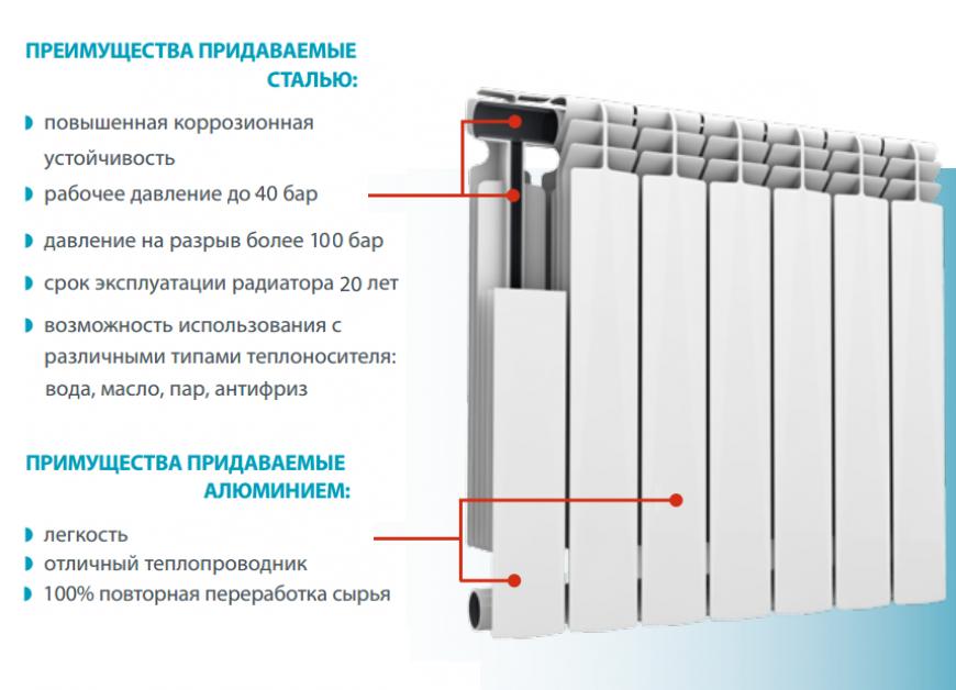 преимущества биметаллического радиатора
