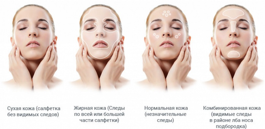 Как подобрать по типу кожи